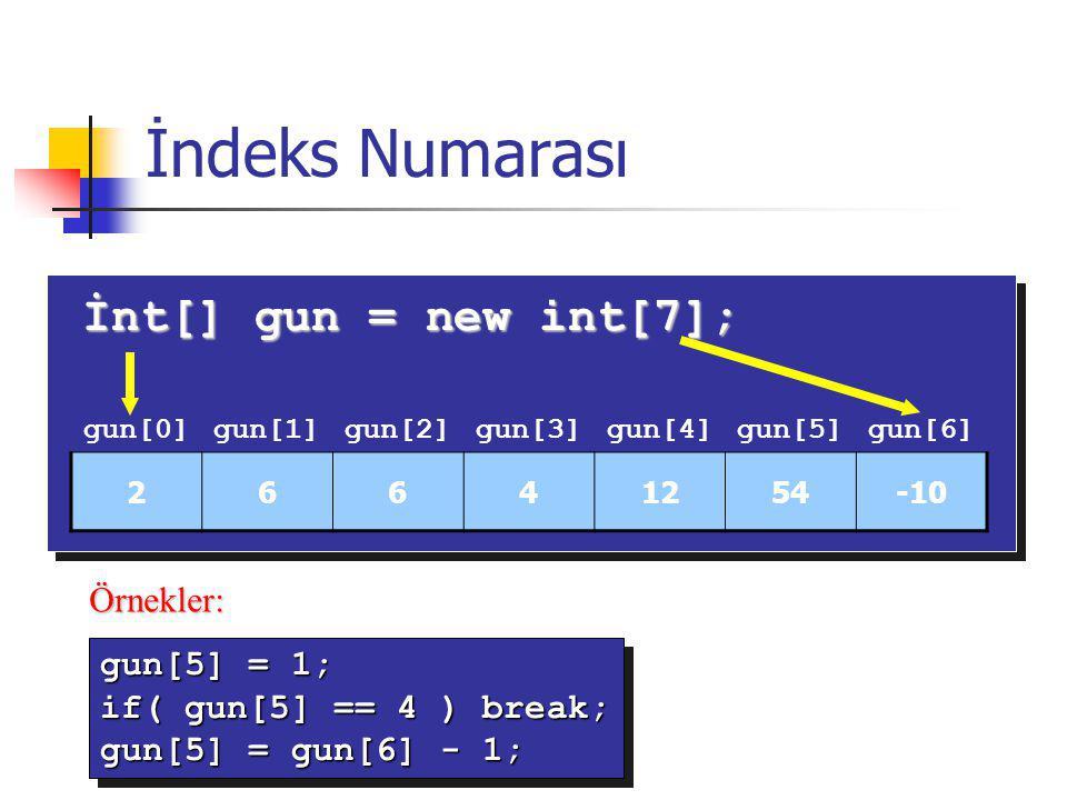İndeks Numarası İnt[] gun = new int[7]; Örnekler: gun[5] = 1;